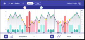 symptom tracker health journal diary bearable app