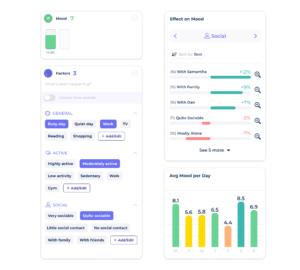 insights bearable app symptom tracker mood social happy best mobile patterns bullet journal