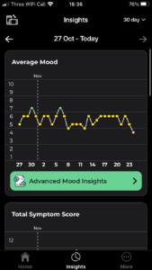 bearable app mood symptom tracker COVID coronavirus virus MS fibromyalgia bipolar health diary bullet journal tracking symptoms daylio best