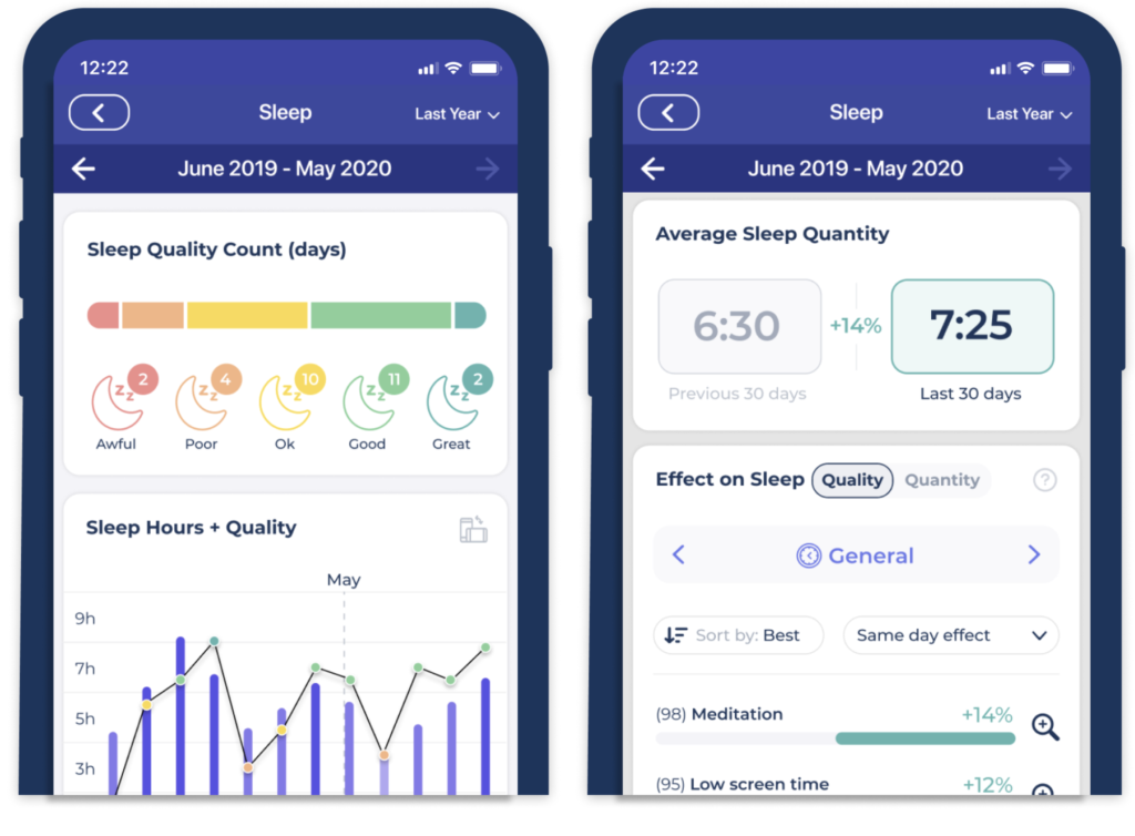 The Sleep Quality and Average Sleep Quantity Reports in the Bearable App