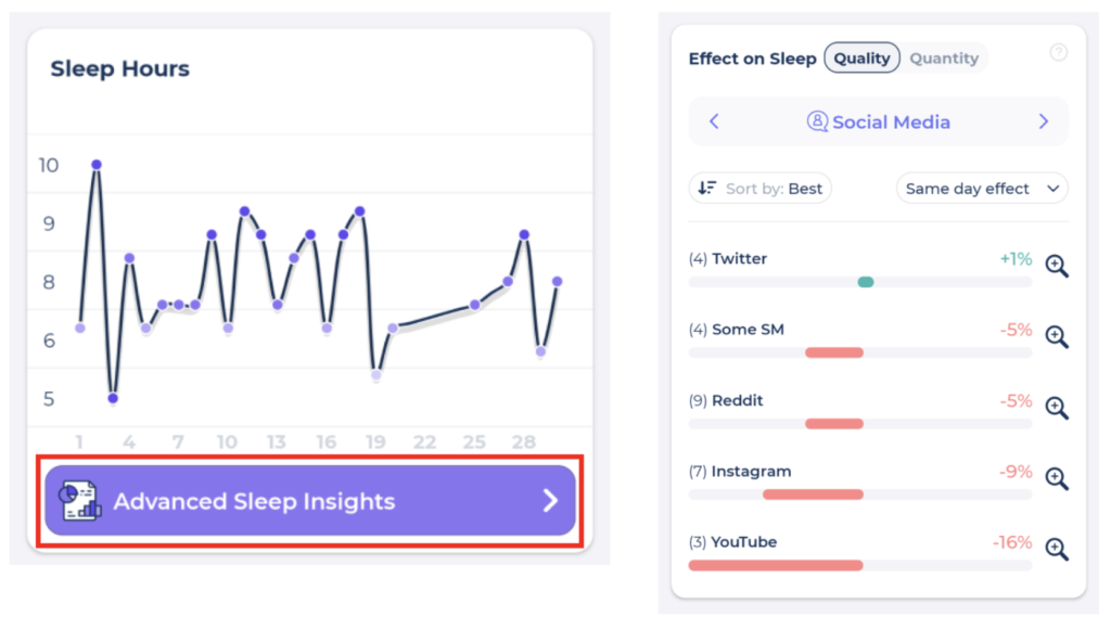 Image showing how Sleep is impacted by social media