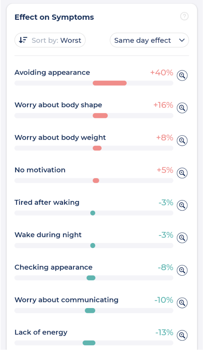 The negative effect of journaling on my symptoms