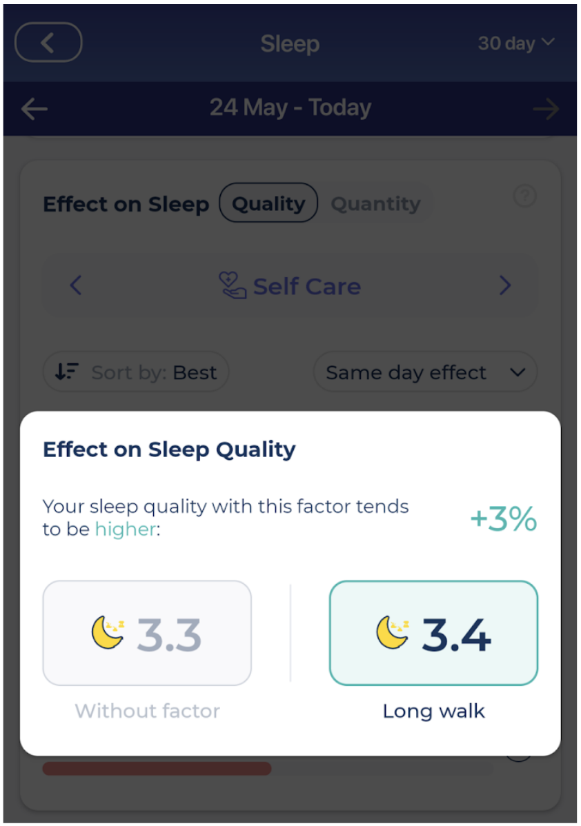 The effect of walking 10,000 steps on my sleep quality